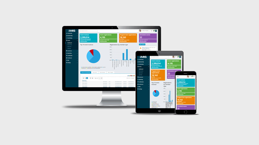 iMIS Events Dashboard